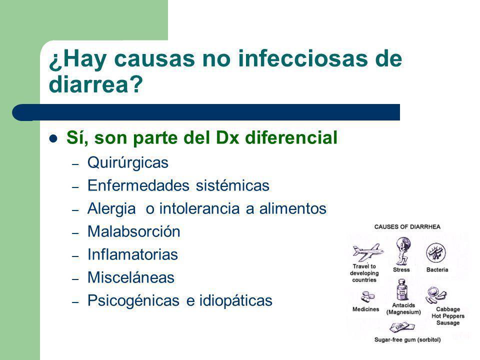 ¿Hay causas no infecciosas de diarrea? Sí, son parte del Dx diferencial – Quirúrgicas – Enfermedades sistémicas – Alergia o intolerancia a alimentos –