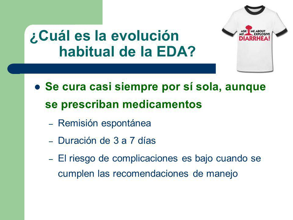 ¿Cuál es la evolución habitual de la EDA? Se cura casi siempre por sí sola, aunque se prescriban medicamentos – Remisión espontánea – Duración de 3 a