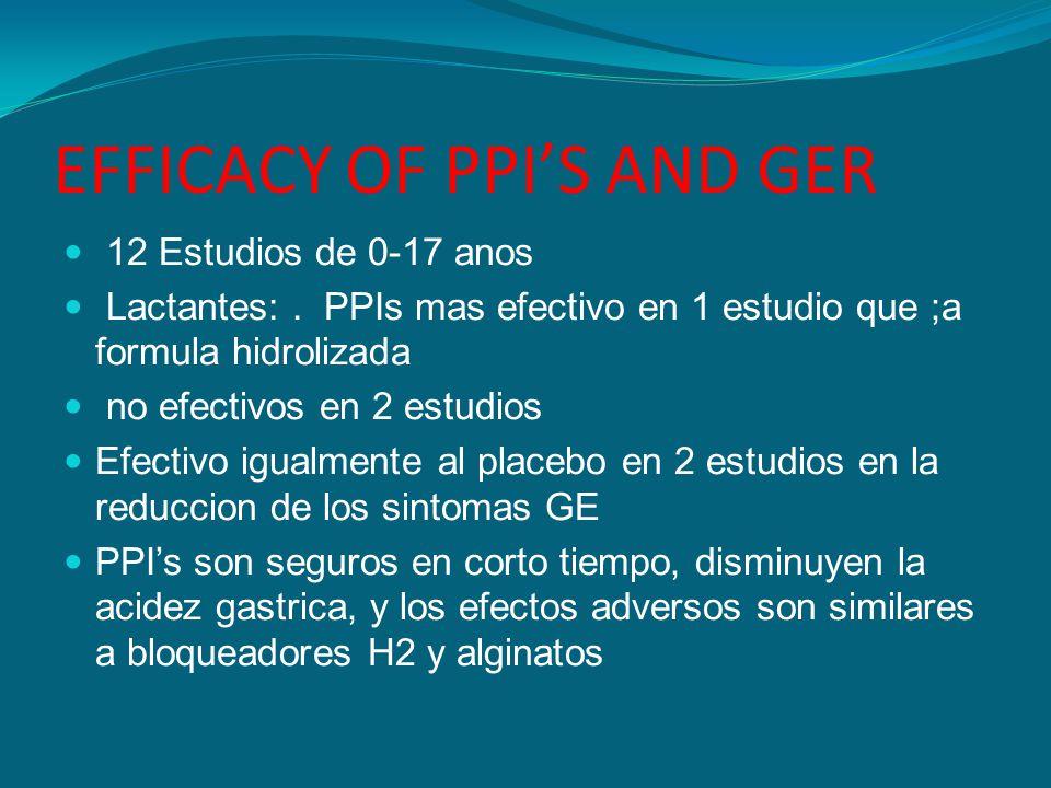 EFFICACY OF PPIS AND GER 12 Estudios de 0-17 anos Lactantes:. PPIs mas efectivo en 1 estudio que ;a formula hidrolizada no efectivos en 2 estudios Efe