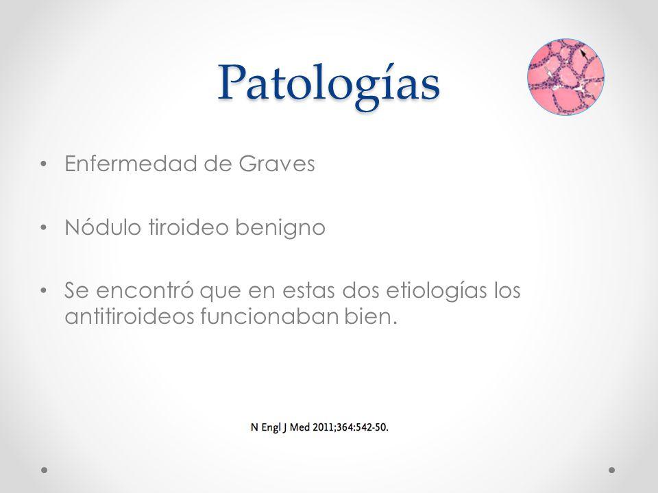 Patologías Enfermedad de Graves Nódulo tiroideo benigno Se encontró que en estas dos etiologías los antitiroideos funcionaban bien.