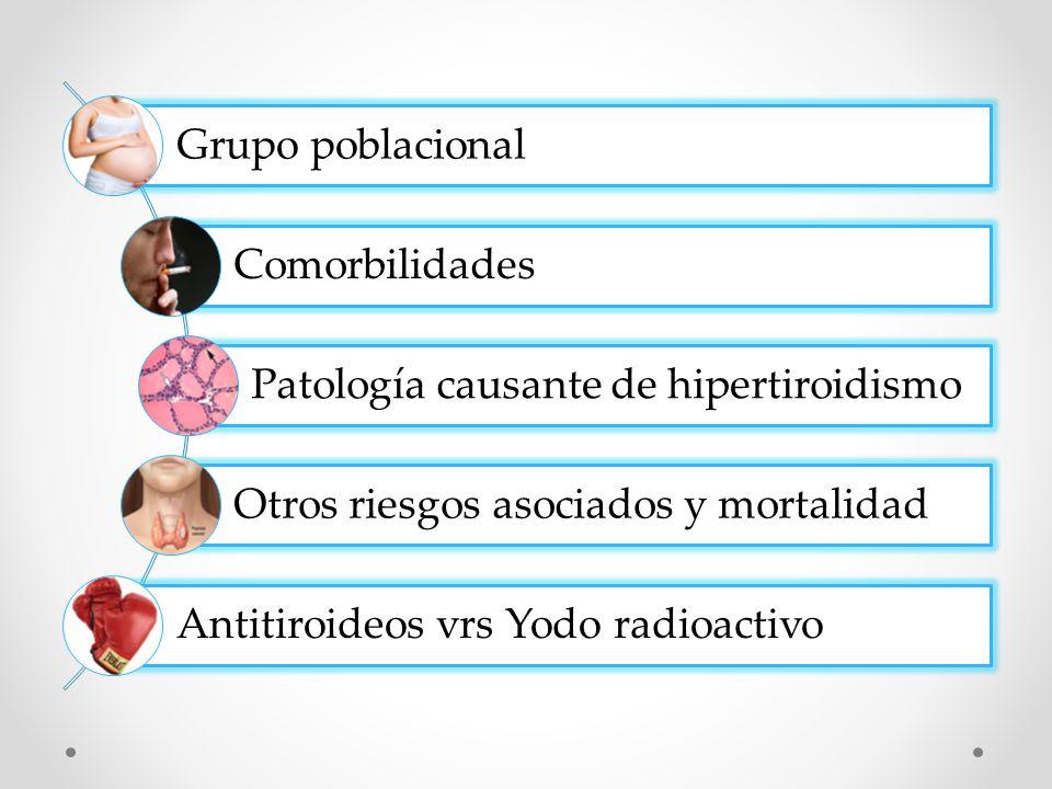 Grupo poblacional Comorbilidades Patología causante de hipertiroidismo Otros riesgos asociados y mortalidad Antitiroideos vrs Yodo radioactivo
