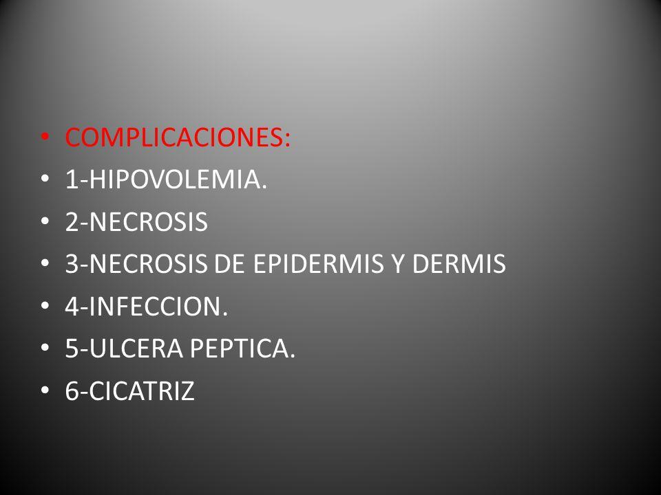 COMPLICACIONES: 1-HIPOVOLEMIA.2-NECROSIS 3-NECROSIS DE EPIDERMIS Y DERMIS 4-INFECCION.
