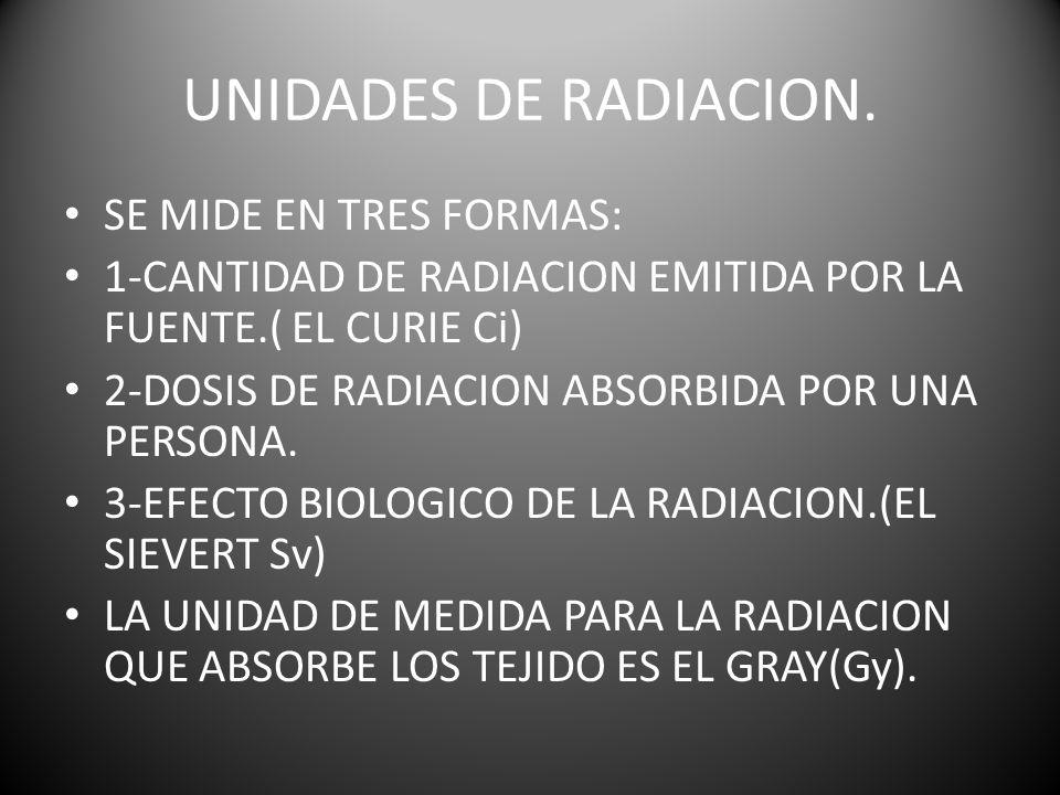 UNIDADES DE RADIACION.