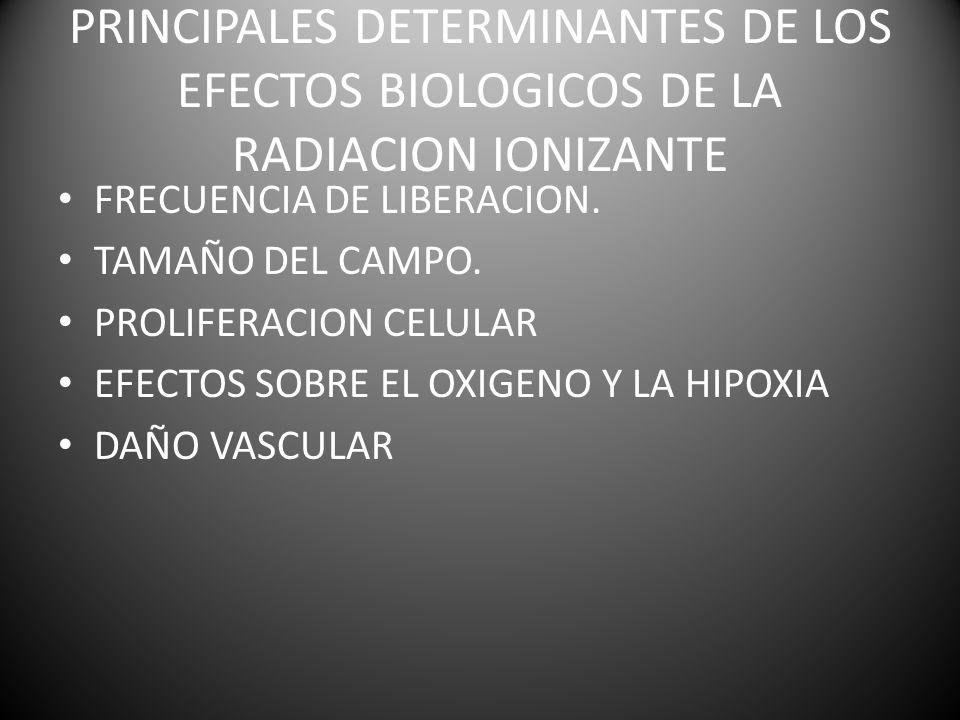 PRINCIPALES DETERMINANTES DE LOS EFECTOS BIOLOGICOS DE LA RADIACION IONIZANTE FRECUENCIA DE LIBERACION.