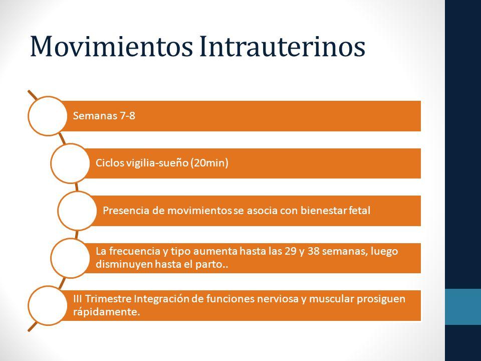 Movimientos Intrauterinos Semanas 7-8 Ciclos vigilia-sueño (20min) Presencia de movimientos se asocia con bienestar fetal La frecuencia y tipo aumenta hasta las 29 y 38 semanas, luego disminuyen hasta el parto..