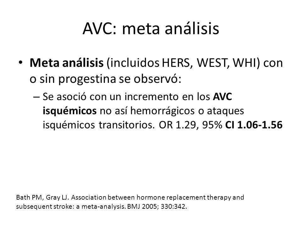 AVC: meta análisis Meta análisis (incluidos HERS, WEST, WHI) con o sin progestina se observó: – Se asoció con un incremento en los AVC isquémicos no a