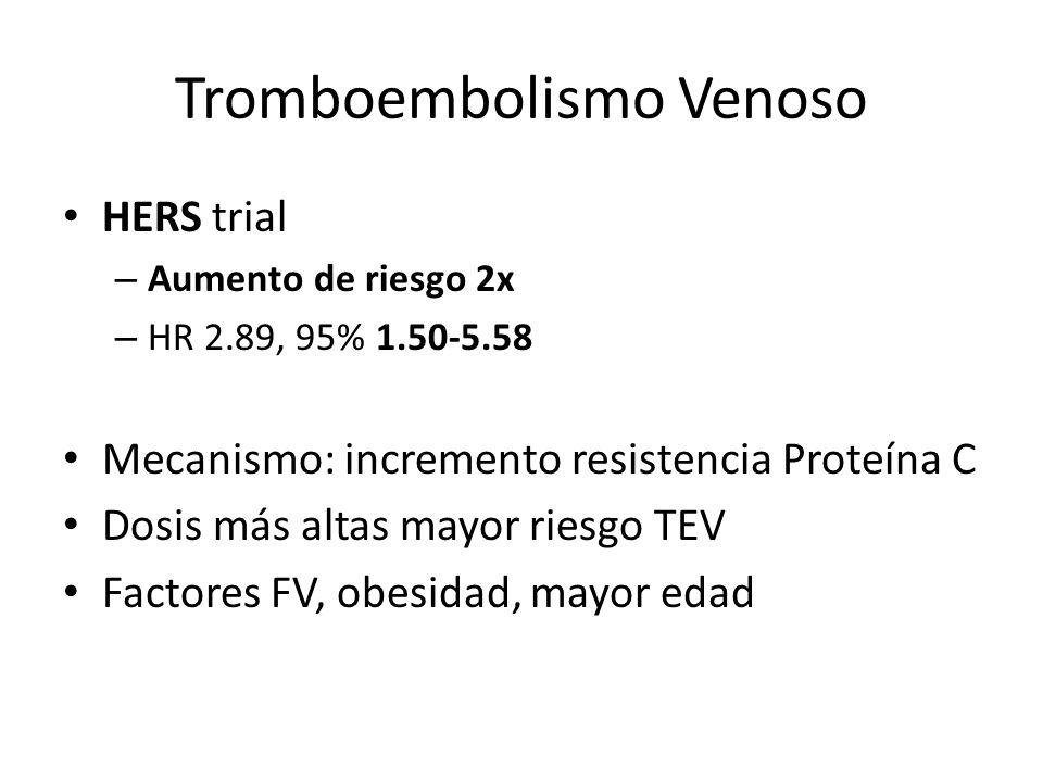 Tromboembolismo Venoso HERS trial – Aumento de riesgo 2x – HR 2.89, 95% 1.50-5.58 Mecanismo: incremento resistencia Proteína C Dosis más altas mayor r