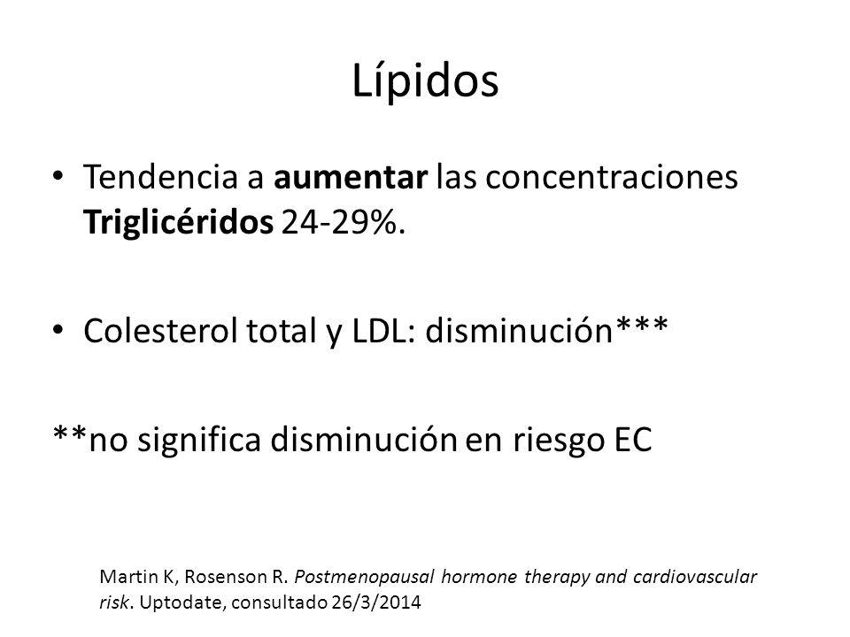 Lípidos Tendencia a aumentar las concentraciones Triglicéridos 24-29%. Colesterol total y LDL: disminución*** **no significa disminución en riesgo EC