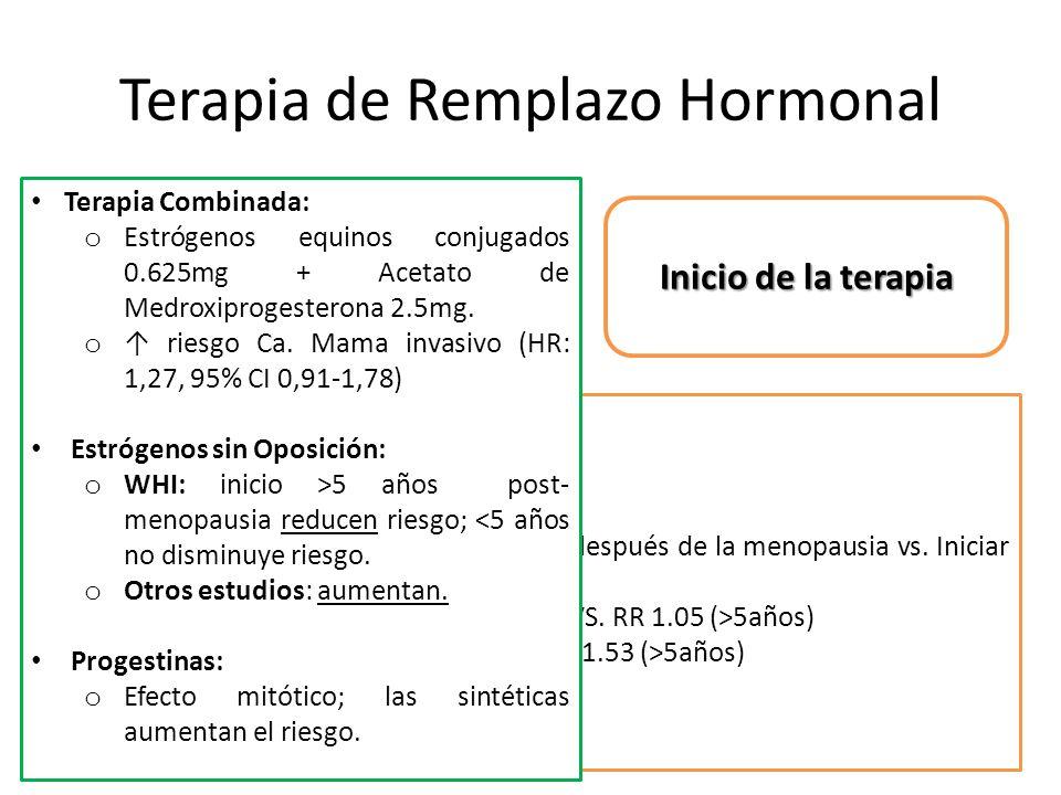 Terapia de Remplazo Hormonal 1 Año = riesgo 2,3% (RR 1.023; CI 1.011-1.036) Mayor tiempo = riesgo Inicio de la terapia Tipo de Terapia Aumentan densid