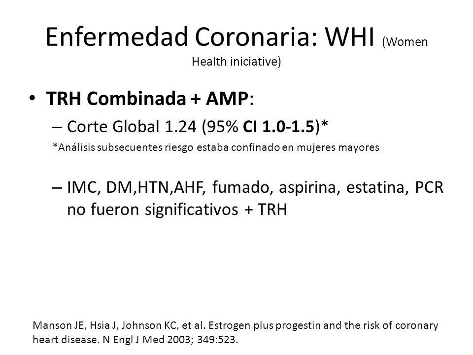 Enfermedad Coronaria: WHI (Women Health iniciative) TRH Combinada + AMP: – Corte Global 1.24 (95% CI 1.0-1.5)* *Análisis subsecuentes riesgo estaba co