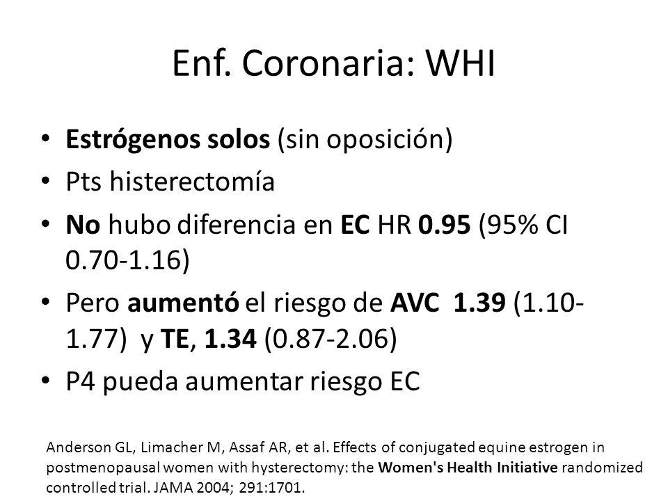 Enf. Coronaria: WHI Estrógenos solos (sin oposición) Pts histerectomía No hubo diferencia en EC HR 0.95 (95% CI 0.70-1.16) Pero aumentó el riesgo de A