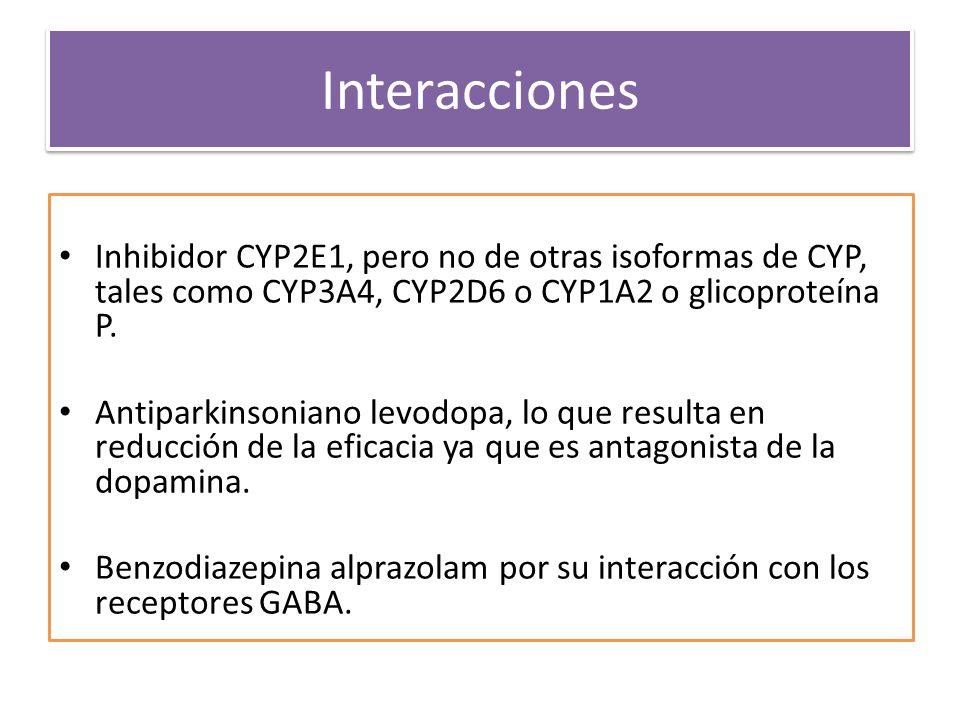 Interacciones Inhibidor CYP2E1, pero no de otras isoformas de CYP, tales como CYP3A4, CYP2D6 o CYP1A2 o glicoproteína P. Antiparkinsoniano levodopa, l