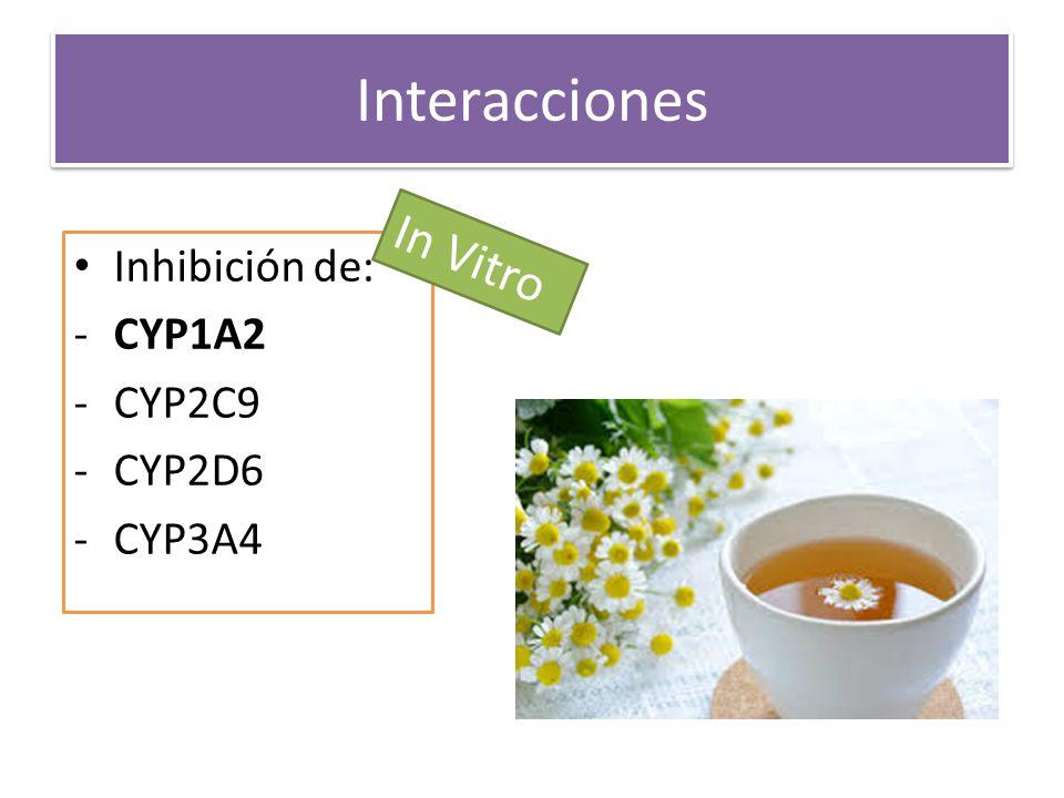 Interacciones Inhibición de: -CYP1A2 -CYP2C9 -CYP2D6 -CYP3A4 In Vitro