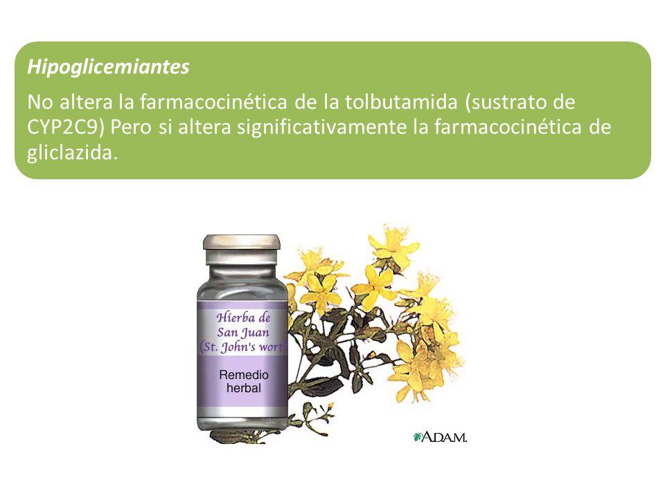 Hipoglicemiantes No altera la farmacocinética de la tolbutamida (sustrato de CYP2C9) Pero si altera significativamente la farmacocinética de gliclazid