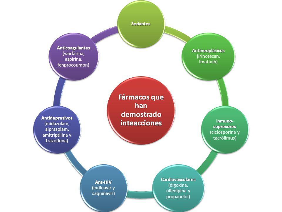 Fármacos que han demostrado inteacciones Sedantes Antineoplásicos Antineoplásicos (irinotecan, imatinib) nmuno- supresores Inmuno- supresores (ciclosp