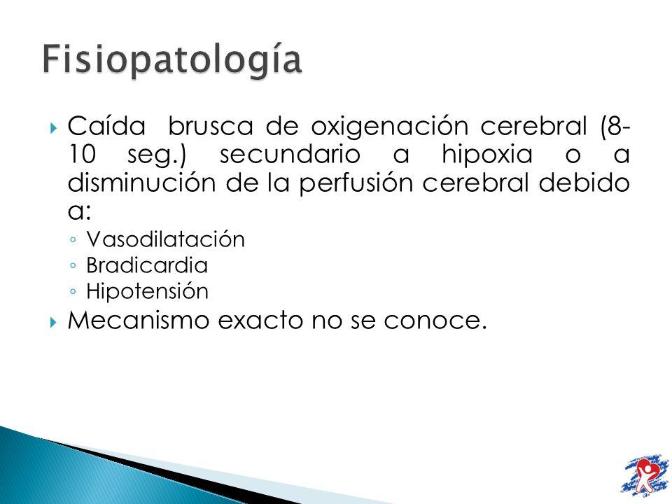 Caída brusca de oxigenación cerebral (8- 10 seg.) secundario a hipoxia o a disminución de la perfusión cerebral debido a: Vasodilatación Bradicardia H