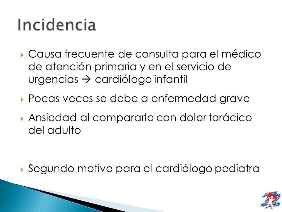 Causa frecuente de consulta para el médico de atención primaria y en el servicio de urgencias cardiólogo infantil Pocas veces se debe a enfermedad gra