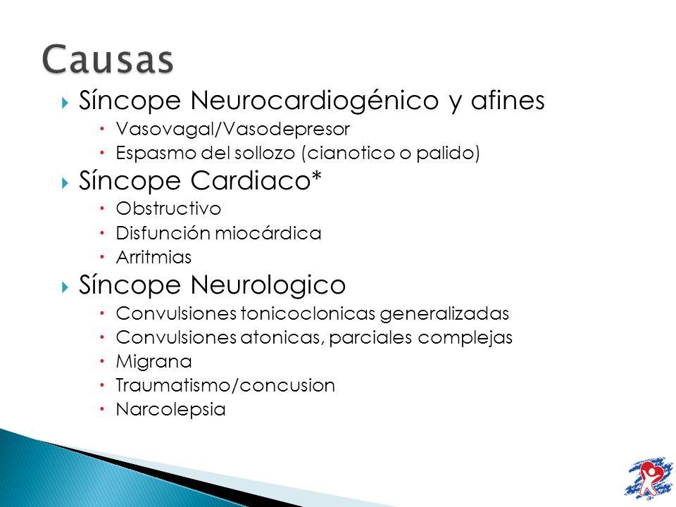 Síncope Neurocardiogénico y afines Vasovagal/Vasodepresor Espasmo del sollozo (cianotico o palido) Síncope Cardiaco* Obstructivo Disfunción miocárdica