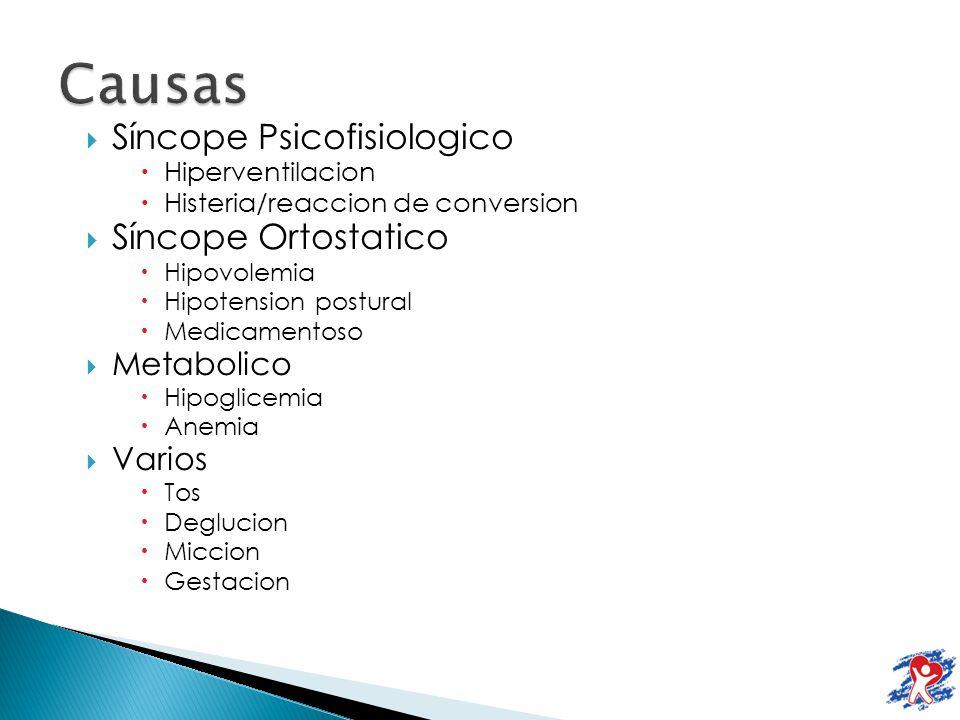 Síncope Psicofisiologico Hiperventilacion Histeria/reaccion de conversion Síncope Ortostatico Hipovolemia Hipotension postural Medicamentoso Metabolic