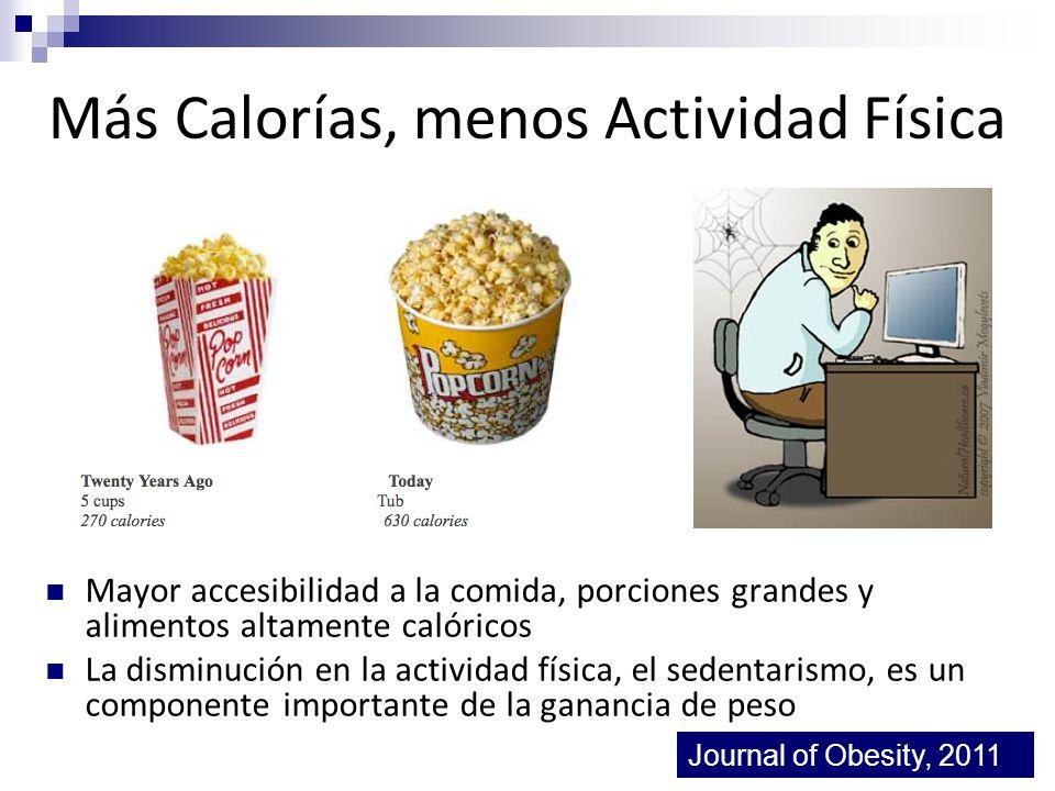 Mayor accesibilidad a la comida, porciones grandes y alimentos altamente calóricos La disminución en la actividad física, el sedentarismo, es un compo