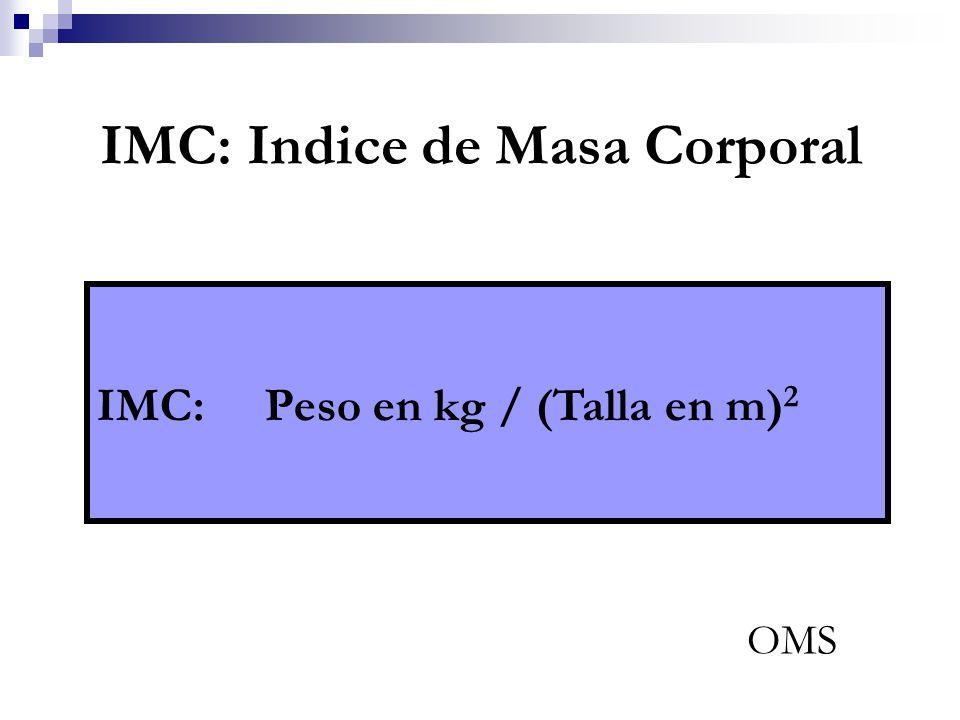IMC: Indice de Masa Corporal IMC: Peso en kg / (Talla en m) 2 OMS