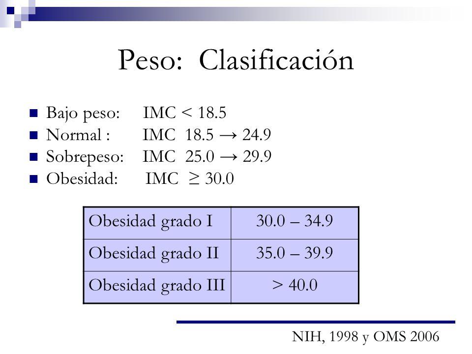 Peso: Clasificación Bajo peso: IMC < 18.5 Normal : IMC 18.5 24.9 Sobrepeso: IMC 25.0 29.9 Obesidad: IMC 30.0 Obesidad grado I30.0 – 34.9 Obesidad grad