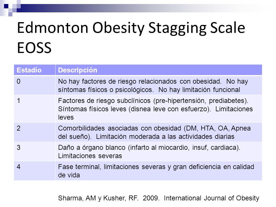 Edmonton Obesity Stagging Scale EOSS EstadíoDescripción 0No hay factores de riesgo relacionados con obesidad. No hay síntomas físicos o psicológicos.