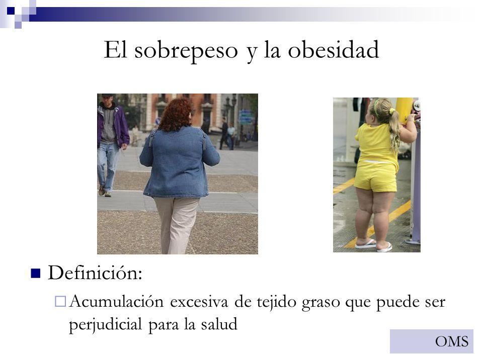 El sobrepeso y la obesidad Definición: Acumulación excesiva de tejido graso que puede ser perjudicial para la salud OMS