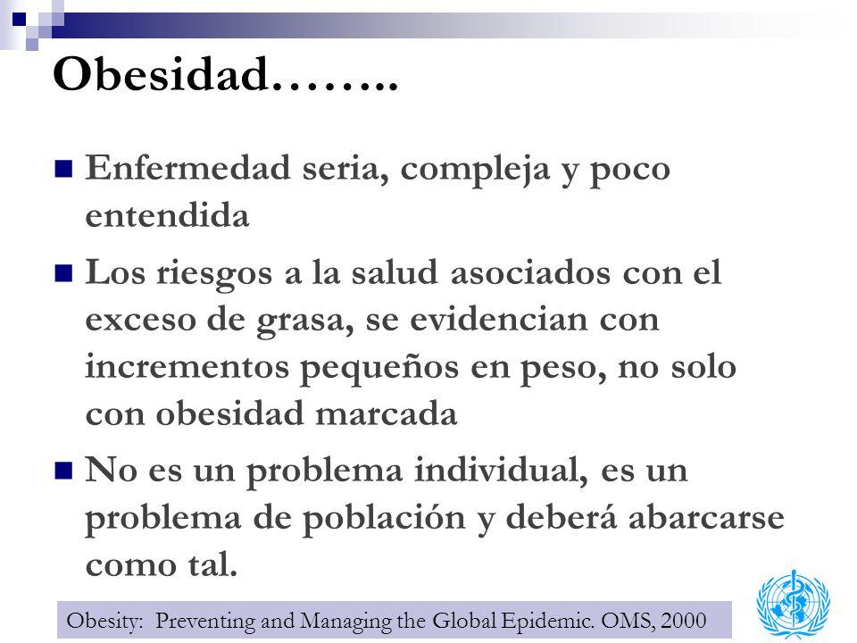 Posibles Beneficios de una Pérdida de Peso (5 – 10%) Tejido Adiposo Subcutaneo 5-10% pérdida de peso ~30% Tejido Visceral ObesidadVisceral Obesidad ( circ.