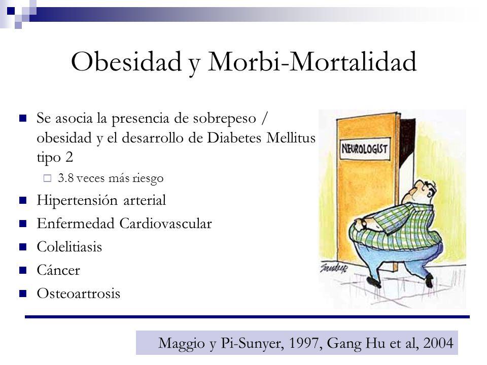 Obesidad y Morbi-Mortalidad Se asocia la presencia de sobrepeso / obesidad y el desarrollo de Diabetes Mellitus tipo 2 3.8 veces más riesgo Hipertensi
