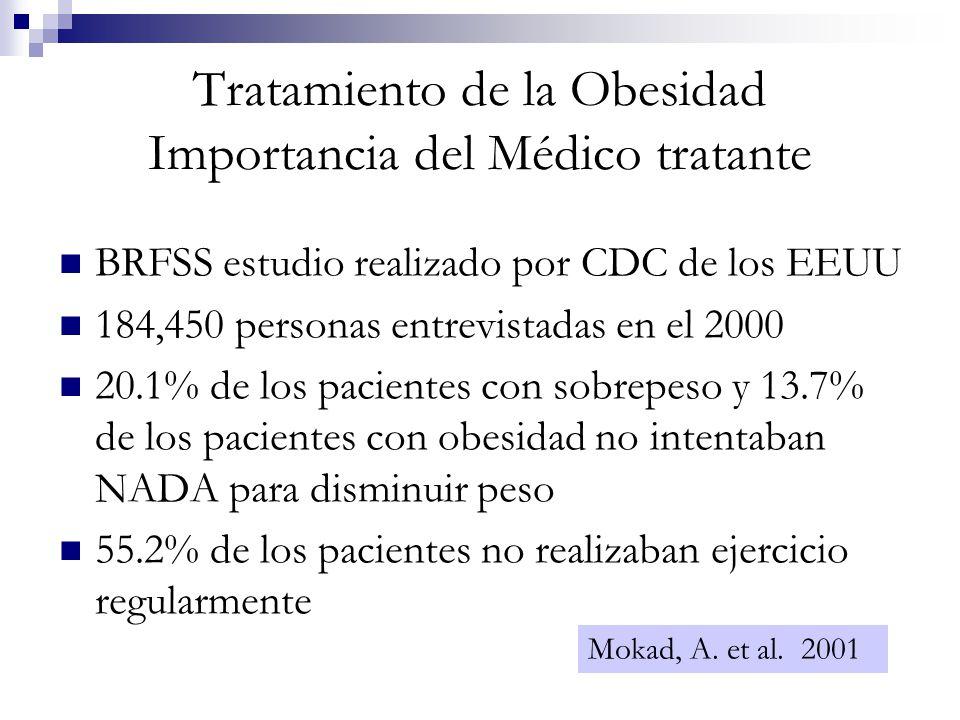 Tratamiento de la Obesidad Importancia del Médico tratante BRFSS estudio realizado por CDC de los EEUU 184,450 personas entrevistadas en el 2000 20.1%