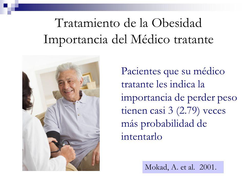Tratamiento de la Obesidad Importancia del Médico tratante Pacientes que su médico tratante les indica la importancia de perder peso tienen casi 3 (2.