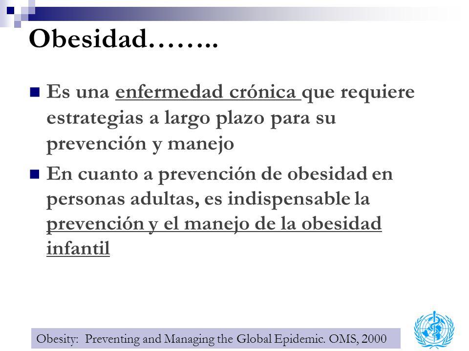 Obesidad…….. Es una enfermedad crónica que requiere estrategias a largo plazo para su prevención y manejo En cuanto a prevención de obesidad en person