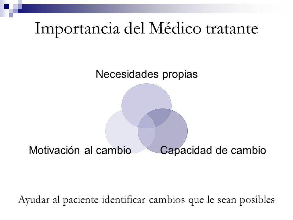 Importancia del Médico tratante Necesidades propias Capacidad de cambio Motivación al cambio Ayudar al paciente identificar cambios que le sean posibl