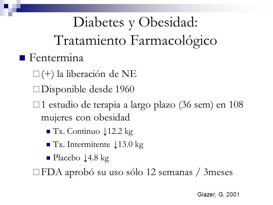 Diabetes y Obesidad: Tratamiento Farmacológico Fentermina (+) la liberación de NE Disponible desde 1960 1 estudio de terapia a largo plazo (36 sem) en