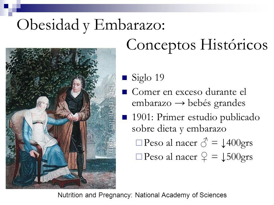 Obesidad y Embarazo: Conceptos Históricos Siglo 19 Comer en exceso durante el embarazo bebés grandes 1901: Primer estudio publicado sobre dieta y emba