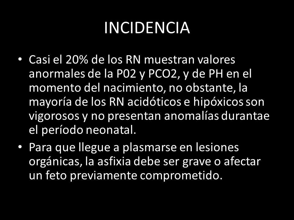 INCIDENCIA Casi el 20% de los RN muestran valores anormales de la P02 y PCO2, y de PH en el momento del nacimiento, no obstante, la mayoría de los RN acidóticos e hipóxicos son vigorosos y no presentan anomalías durantae el período neonatal.