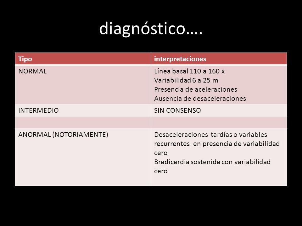 diagnóstico….