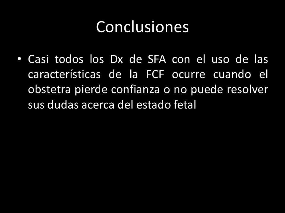 Conclusiones Casi todos los Dx de SFA con el uso de las características de la FCF ocurre cuando el obstetra pierde confianza o no puede resolver sus dudas acerca del estado fetal