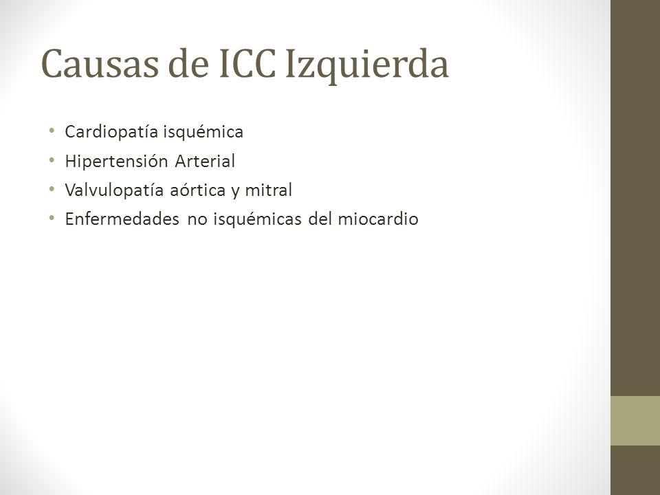 Causas de ICC Izquierda Cardiopatía isquémica Hipertensión Arterial Valvulopatía aórtica y mitral Enfermedades no isquémicas del miocardio