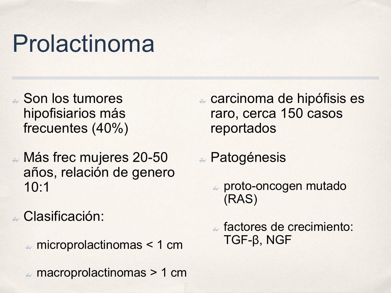 Prolactinoma Son los tumores hipofisiarios más frecuentes (40%) Más frec mujeres 20-50 años, relación de genero 10:1 Clasificación: microprolactinomas < 1 cm macroprolactinomas > 1 cm carcinoma de hipófisis es raro, cerca 150 casos reportados Patogénesis proto-oncogen mutado (RAS) factores de crecimiento: TGF-β, NGF