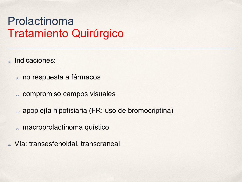 Prolactinoma Tratamiento Quirúrgico Indicaciones: no respuesta a fármacos compromiso campos visuales apoplejía hipofisiaria (FR: uso de bromocriptina) macroprolactinoma quístico Vía: transesfenoidal, transcraneal