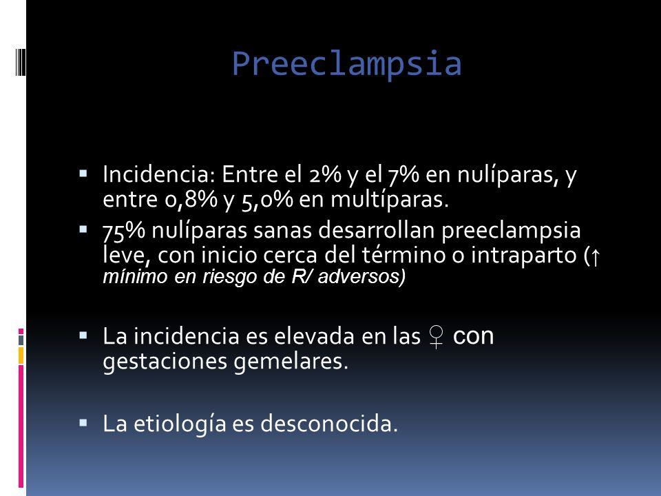 Preeclampsia Incidencia: Entre el 2% y el 7% en nulíparas, y entre 0,8% y 5,0% en multíparas. 75% nulíparas sanas desarrollan preeclampsia leve, con i