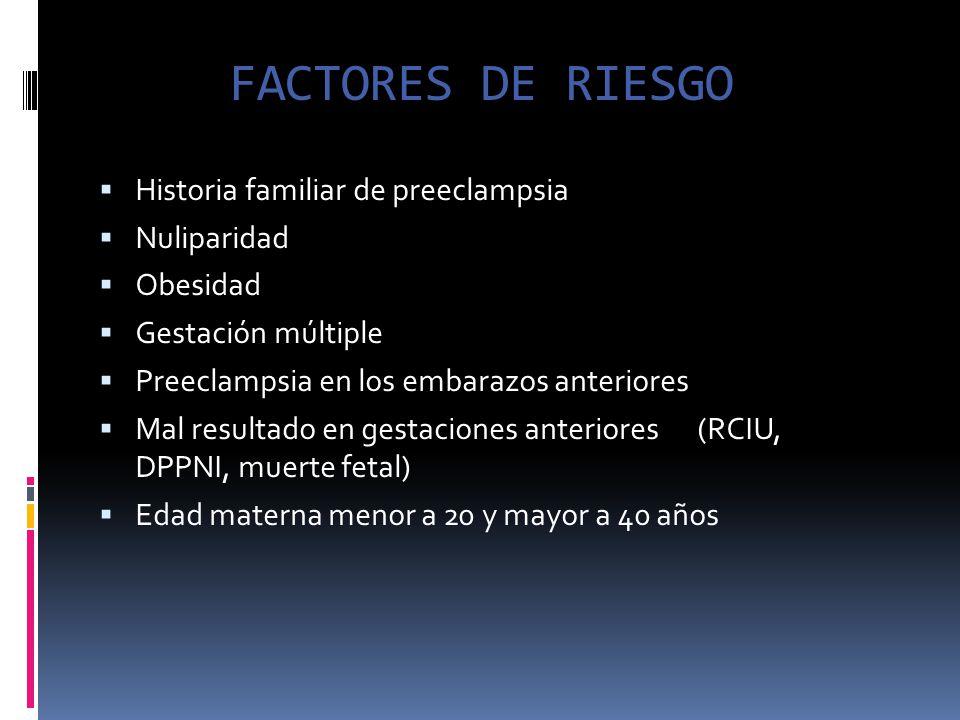 FACTORES DE RIESGO Historia familiar de preeclampsia Nuliparidad Obesidad Gestación múltiple Preeclampsia en los embarazos anteriores Mal resultado en