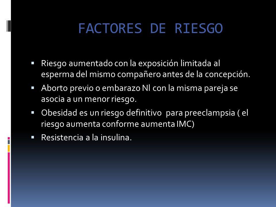 FACTORES DE RIESGO Riesgo aumentado con la exposición limitada al esperma del mismo compañero antes de la concepción. Aborto previo o embarazo Nl con