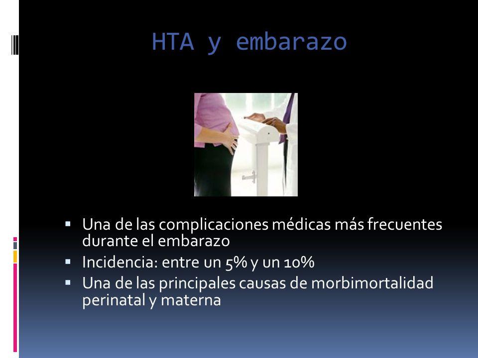 HTA y embarazo Una de las complicaciones médicas más frecuentes durante el embarazo Incidencia: entre un 5% y un 10% Una de las principales causas de