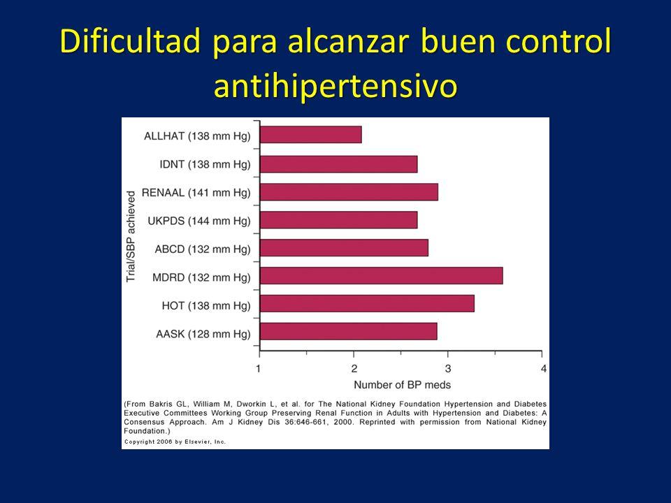 Dificultad para alcanzar buen control antihipertensivo