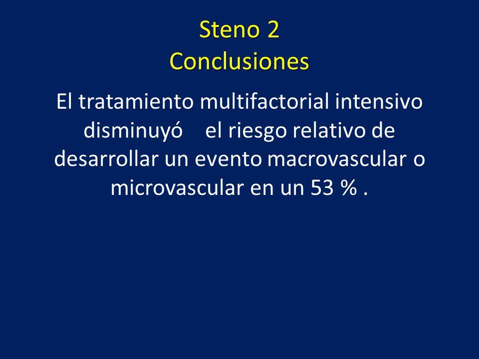 Steno 2 Conclusiones El tratamiento multifactorial intensivo disminuyó el riesgo relativo de desarrollar un evento macrovascular o microvascular en un