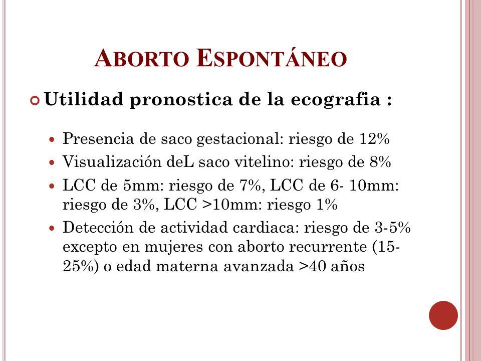 A BORTO E SPONTÁNEO Utilidad pronostica de la ecografia : Presencia de saco gestacional: riesgo de 12% Visualización deL saco vitelino: riesgo de 8% L