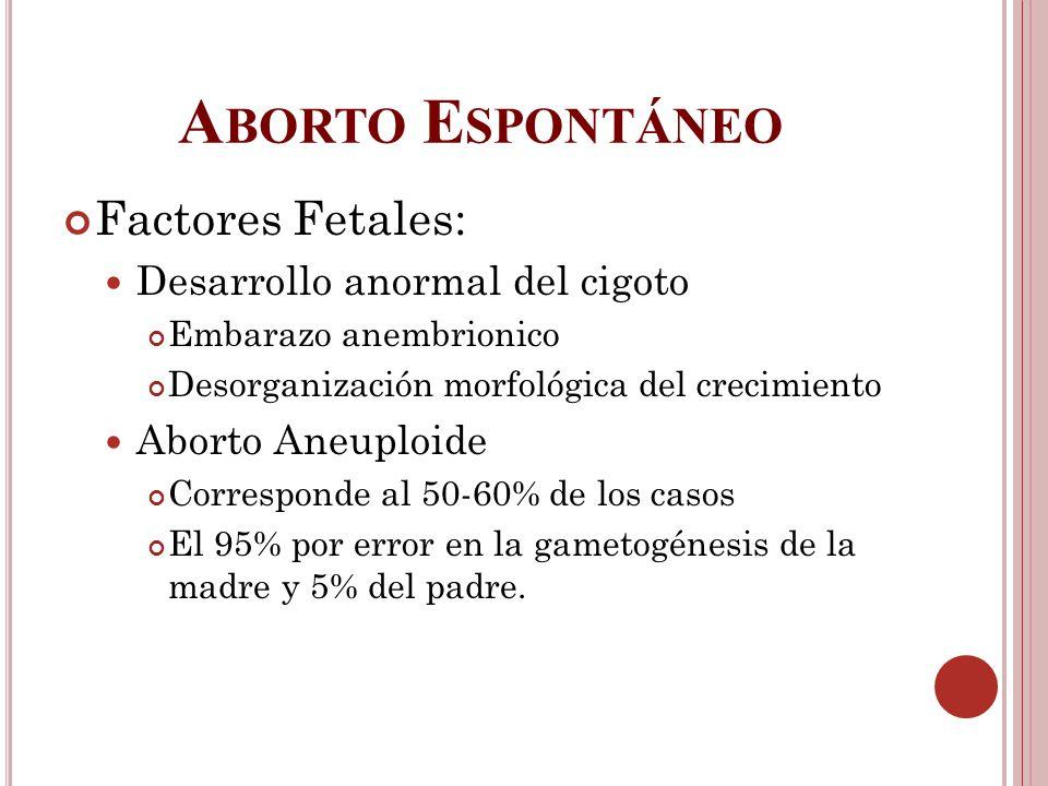 A BORTO E SPONTÁNEO Factores Fetales: Desarrollo anormal del cigoto Embarazo anembrionico Desorganización morfológica del crecimiento Aborto Aneuploid